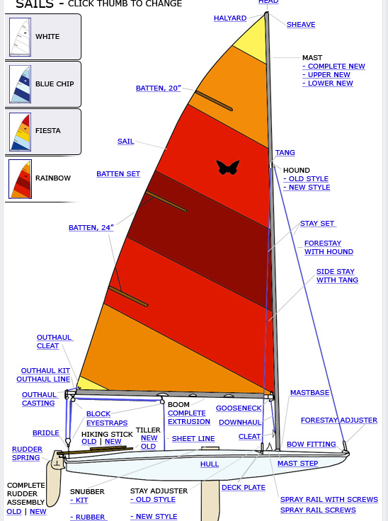 Sunfish Sail Colors The Cricket Wealth Times Co